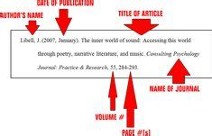 Formatting your Paper & Reference List - Citing Sources